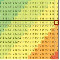 Horse Calculator 確率表の決定