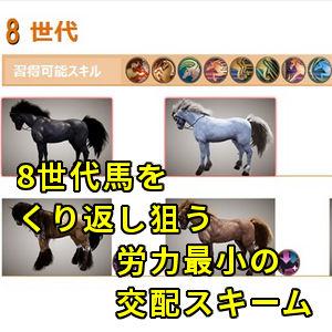 8世代白馬をくり返し狙う労力最小の交配スキーム