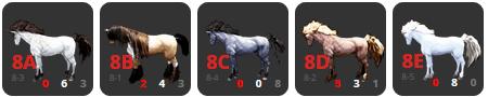 8世代馬&純色馬の産出データ 8世代5種